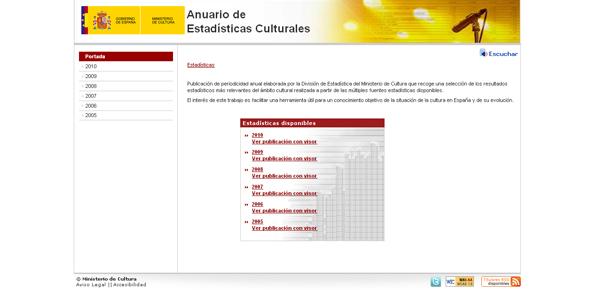 Anuario Estadisticas Culturales
